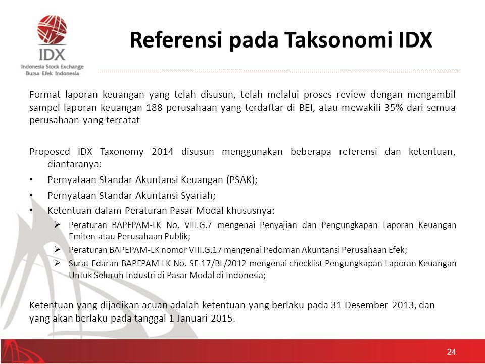 Referensi pada Taksonomi IDX Format laporan keuangan yang telah disusun, telah melalui proses review dengan mengambil sampel laporan keuangan 188 peru