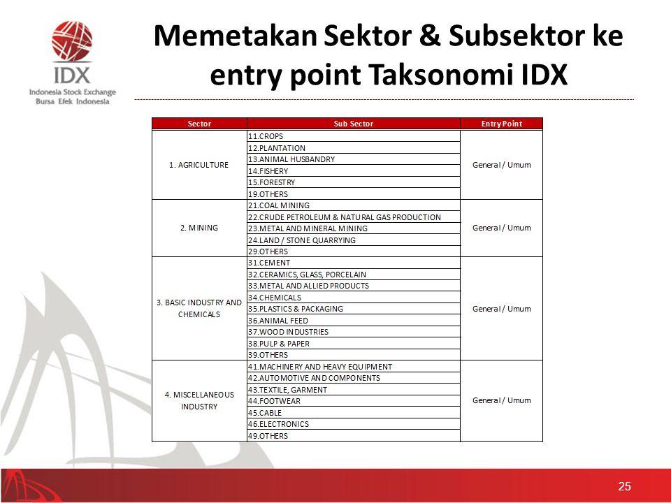 Memetakan Sektor & Subsektor ke entry point Taksonomi IDX 25