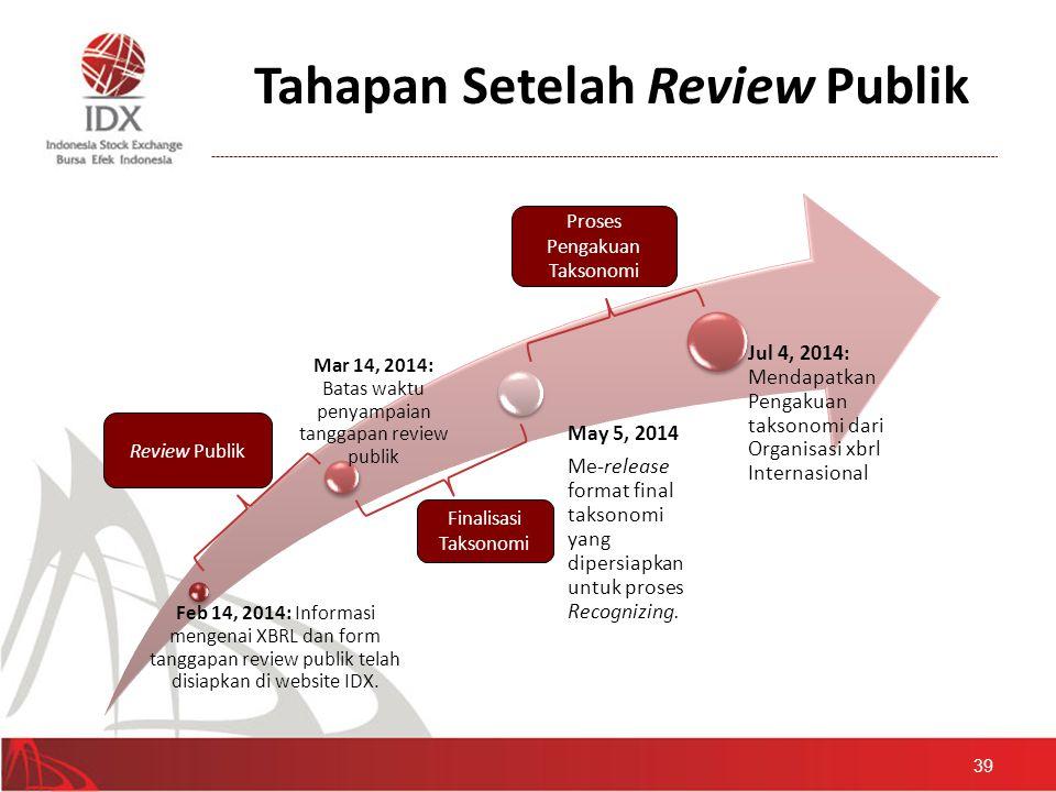 Tahapan Setelah Review Publik Feb 14, 2014: Informasi mengenai XBRL dan form tanggapan review publik telah disiapkan di website IDX. Mar 14, 2014: Bat