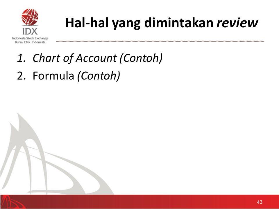 Hal-hal yang dimintakan review 1.Chart of Account (Contoh) 2.Formula (Contoh) 43