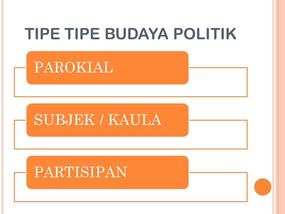 TIPE TIPE BUDAYA POLITIK PAROKIALSUBJEK / KAULAPARTISIPAN