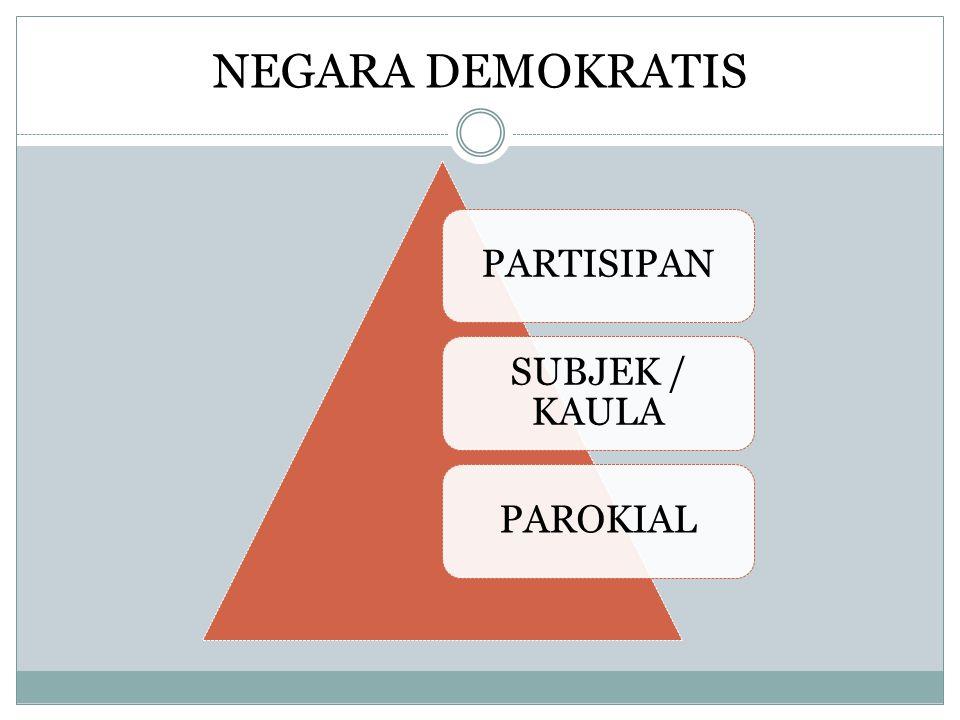 BAGAIMANA DENGAN BUDAYA POLITIK DI INDONESIA ………….??????.