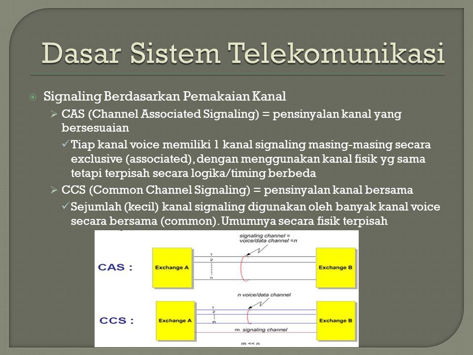  Signaling Berdasarkan Pemakaian Kanal  CAS (Channel Associated Signaling) = pensinyalan kanal yang bersesuaian  Tiap kanal voice memiliki 1 kanal