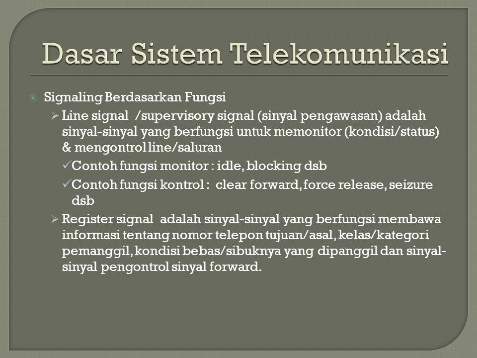  Signaling Berdasarkan Fungsi  Line signal /supervisory signal (sinyal pengawasan) adalah sinyal-sinyal yang berfungsi untuk memonitor (kondisi/stat