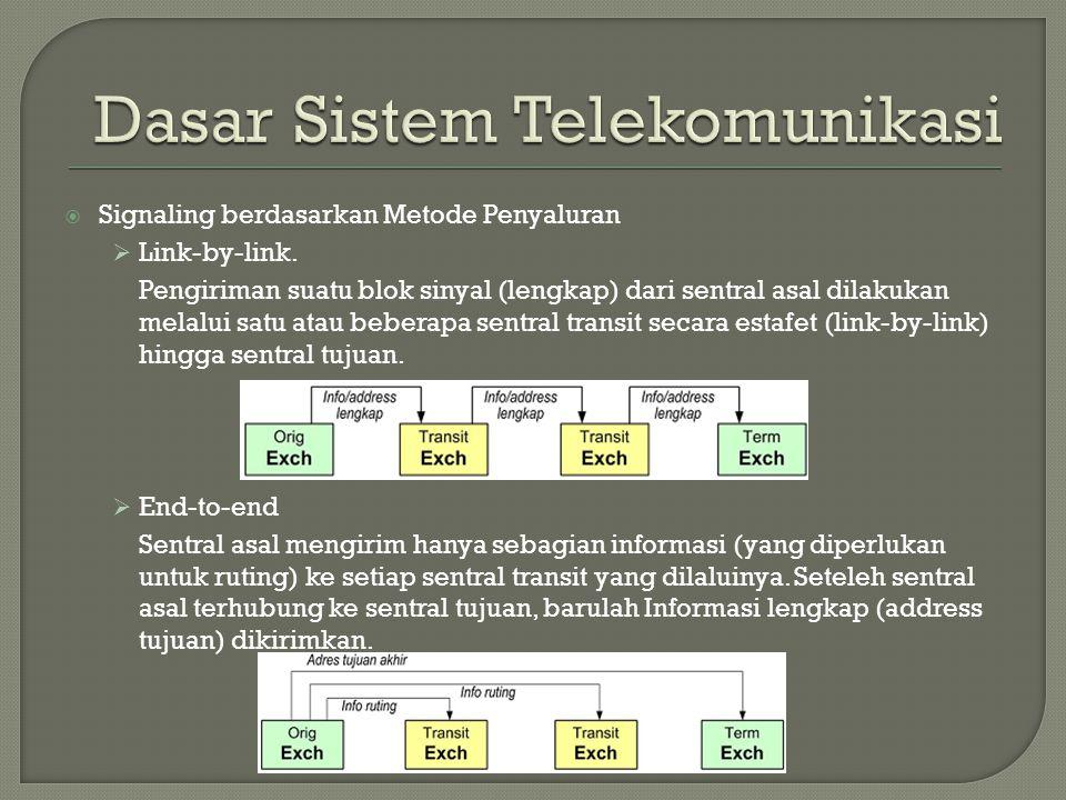  Signaling berdasarkan Metode Penyaluran  Link-by-link. Pengiriman suatu blok sinyal (lengkap) dari sentral asal dilakukan melalui satu atau beberap