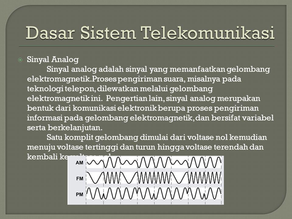  Sinyal Analog Sinyal analog adalah sinyal yang memanfaatkan gelombang elektromagnetik.Proses pengiriman suara, misalnya pada teknologi telepon, dile
