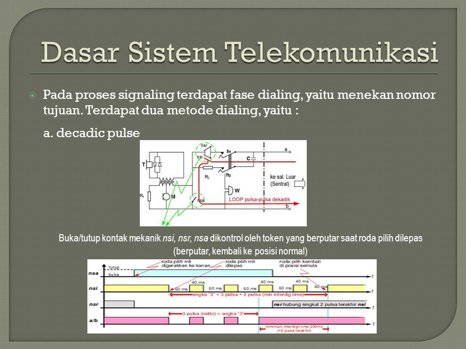  Pada proses signaling terdapat fase dialing, yaitu menekan nomor tujuan. Terdapat dua metode dialing, yaitu : a. decadic pulse Buka/tutup kontak mek
