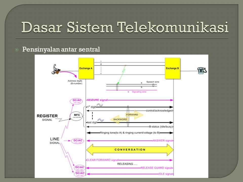  Pensinyalan antar sentral