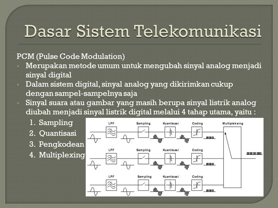 PCM (Pulse Code Modulation)  Merupakan metode umum untuk mengubah sinyal analog menjadi sinyal digital  Dalam sistem digital, sinyal analog yang dik