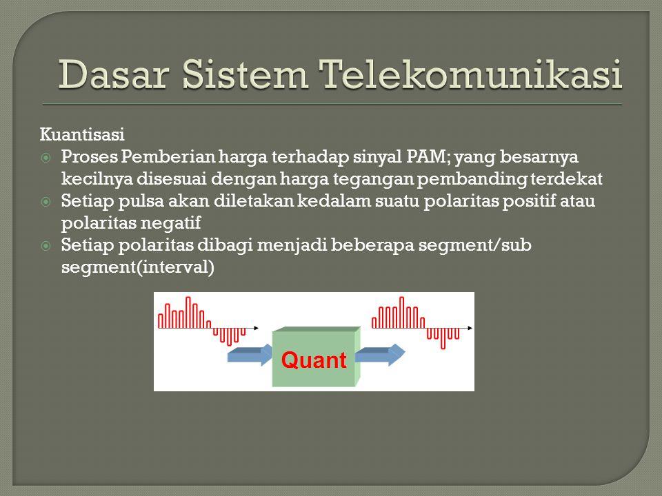 Kuantisasi  Proses Pemberian harga terhadap sinyal PAM; yang besarnya kecilnya disesuai dengan harga tegangan pembanding terdekat  Setiap pulsa akan
