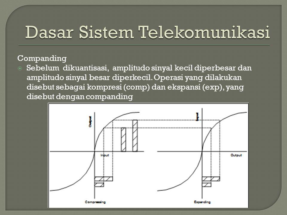 Companding  Sebelum dikuantisasi, amplitudo sinyal kecil diperbesar dan amplitudo sinyal besar diperkecil. Operasi yang dilakukan disebut sebagai kom