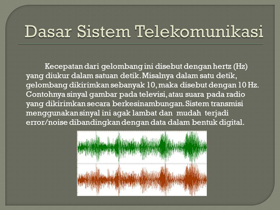 Kecepatan dari gelombang ini disebut dengan hertz (Hz) yang diukur dalam satuan detik. Misalnya dalam satu detik, gelombang dikirimkan sebanyak 10, ma