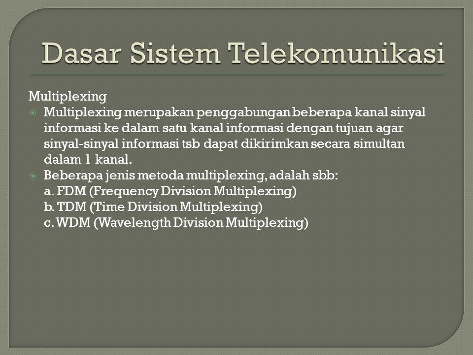 Multiplexing  Multiplexing merupakan penggabungan beberapa kanal sinyal informasi ke dalam satu kanal informasi dengan tujuan agar sinyal-sinyal info