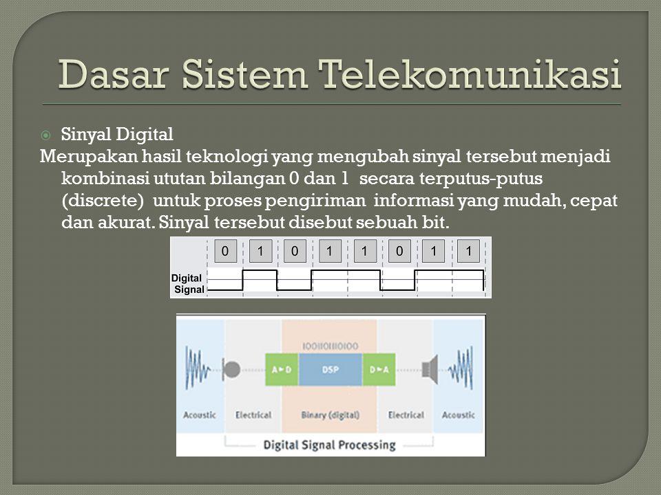  Sinyal Digital Merupakan hasil teknologi yang mengubah sinyal tersebut menjadi kombinasi ututan bilangan 0 dan 1 secara terputus-putus (discrete) un
