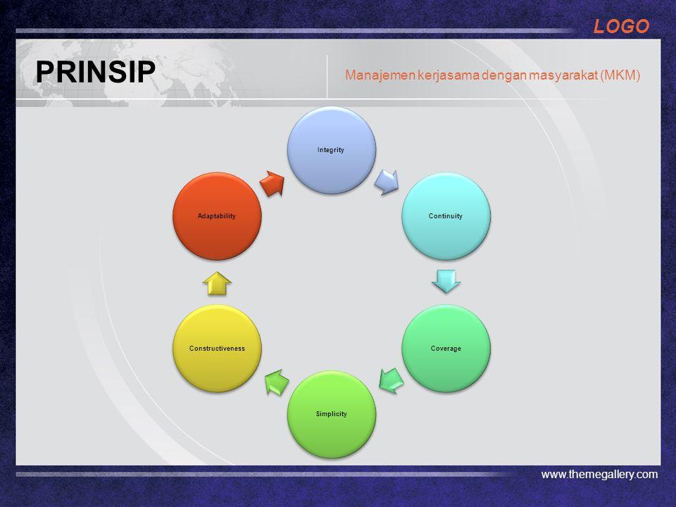 LOGO www.themegallery.com PRINSIP Manajemen kerjasama dengan masyarakat (MKM) IntegrityContinuityCoverageSimplicityConstructivenessAdaptability