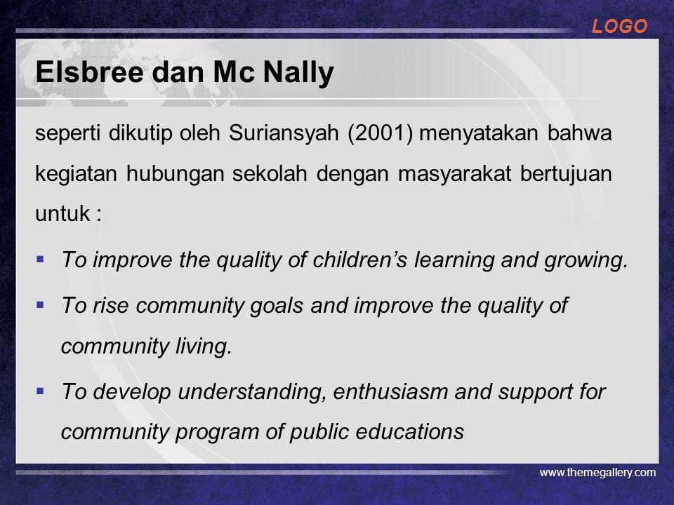 LOGO Elsbree dan Mc Nally seperti dikutip oleh Suriansyah (2001) menyatakan bahwa kegiatan hubungan sekolah dengan masyarakat bertujuan untuk :  To i