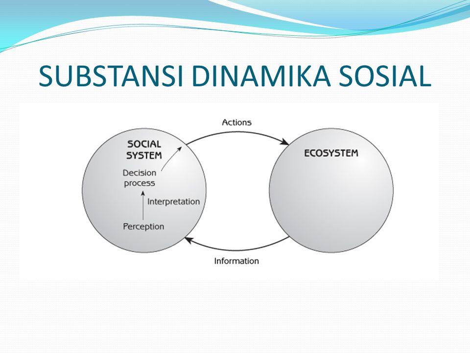 SUBSTANSI DINAMIKA SOSIAL