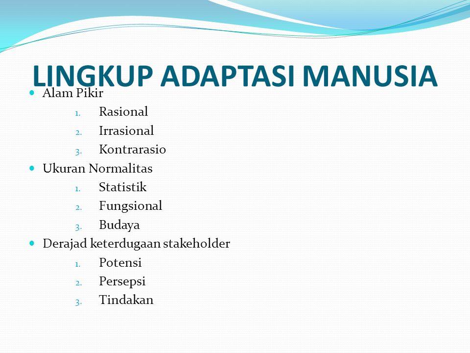 LINGKUP ADAPTASI MANUSIA  Alam Pikir 1. Rasional 2.