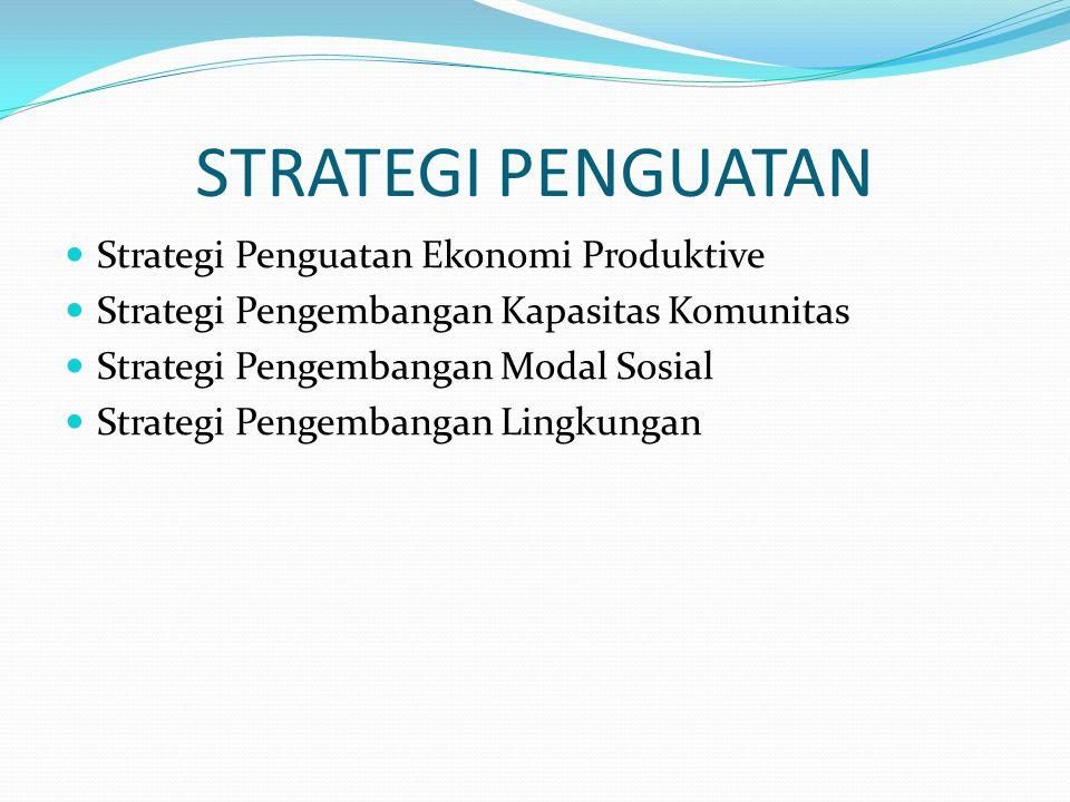 STRATEGI PENGUATAN  Strategi Penguatan Ekonomi Produktive  Strategi Pengembangan Kapasitas Komunitas  Strategi Pengembangan Modal Sosial  Strategi Pengembangan Lingkungan