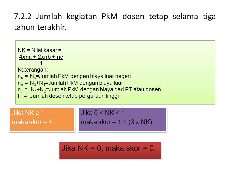 7.2.2 Jumlah kegiatan PkM dosen tetap selama tiga tahun terakhir. NK = Nilai kasar = 4xna + 2xnb + nc f Keterangan: n a = N 5 =Jumlah PkM dengan biaya