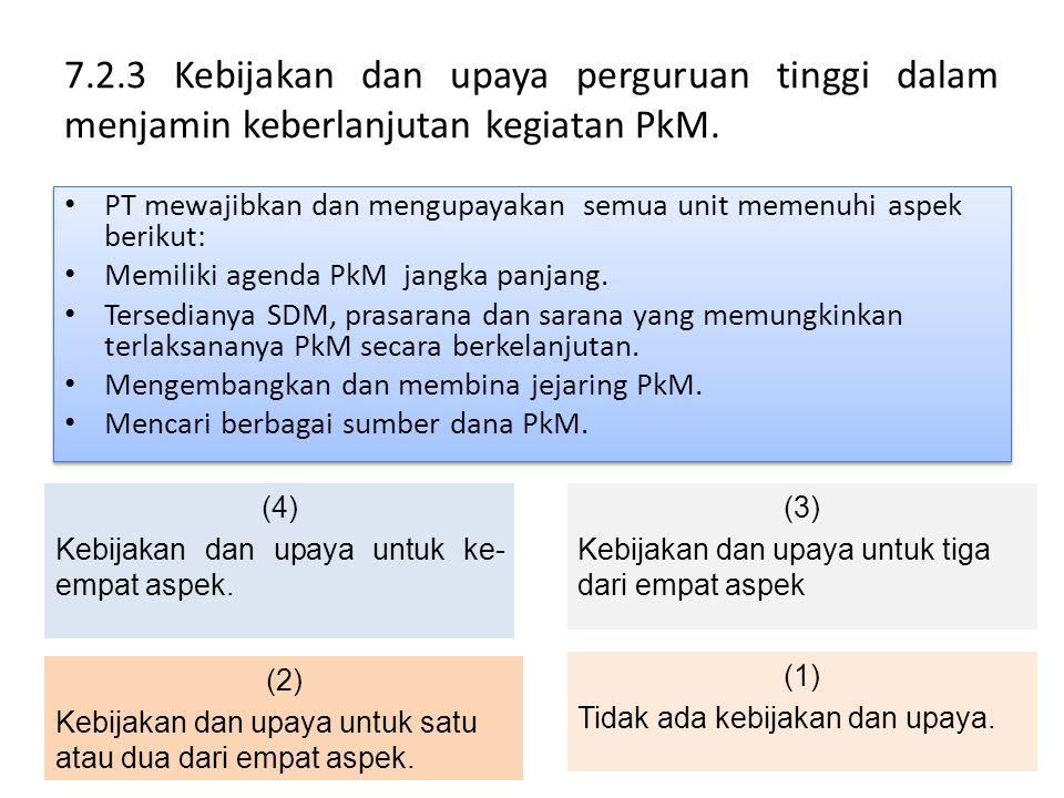 7.2.3 Kebijakan dan upaya perguruan tinggi dalam menjamin keberlanjutan kegiatan PkM. • PT mewajibkan dan mengupayakan semua unit memenuhi aspek berik