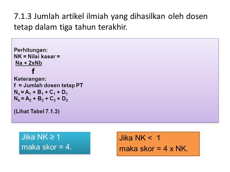 7.1.3 Jumlah artikel ilmiah yang dihasilkan oleh dosen tetap dalam tiga tahun terakhir. Jika NK ≥ 1 maka skor = 4. Jika NK ≥ 1 maka skor = 4. Jika NK