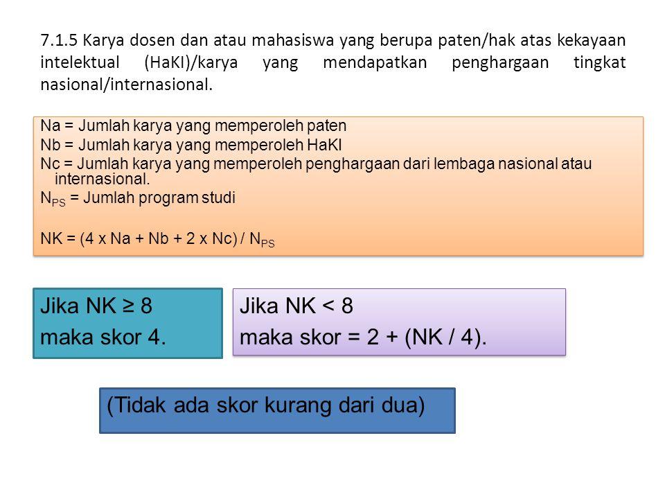 7.1.5 Karya dosen dan atau mahasiswa yang berupa paten/hak atas kekayaan intelektual (HaKI)/karya yang mendapatkan penghargaan tingkat nasional/intern