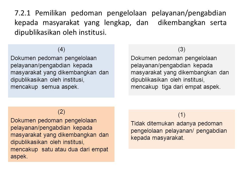 7.2.1 Pemilikan pedoman pengelolaan pelayanan/pengabdian kepada masyarakat yang lengkap, dan dikembangkan serta dipublikasikan oleh institusi. (4) Dok
