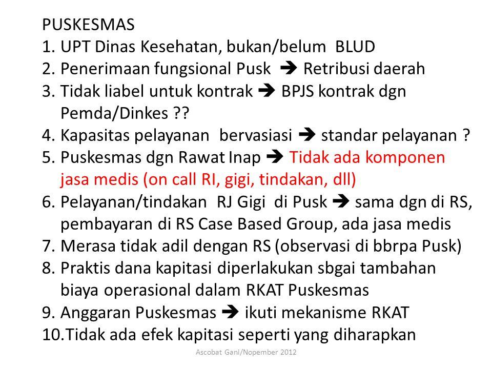 PUSKESMAS 1.UPT Dinas Kesehatan, bukan/belum BLUD 2.Penerimaan fungsional Pusk  Retribusi daerah 3.Tidak liabel untuk kontrak  BPJS kontrak dgn Pemd