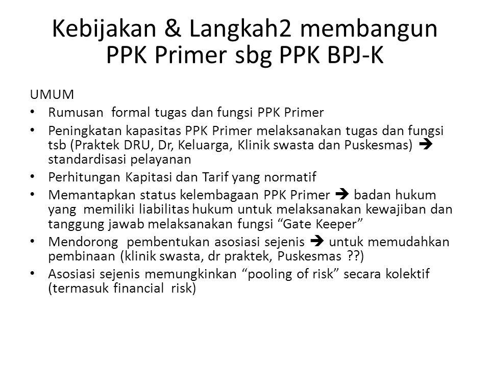 Kebijakan & Langkah2 membangun PPK Primer sbg PPK BPJ-K UMUM • Rumusan formal tugas dan fungsi PPK Primer • Peningkatan kapasitas PPK Primer melaksana