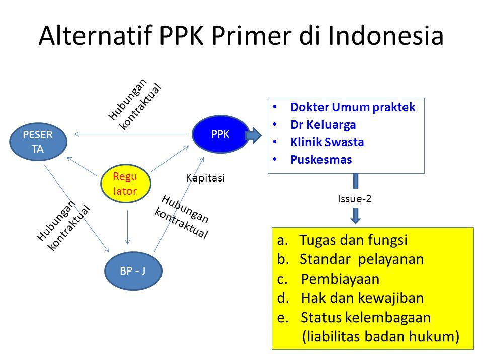 Alternatif PPK Primer di Indonesia • Dokter Umum praktek • Dr Keluarga • Klinik Swasta • Puskesmas PESER TA PPK BP - J Regu lator Hubungan kontraktual