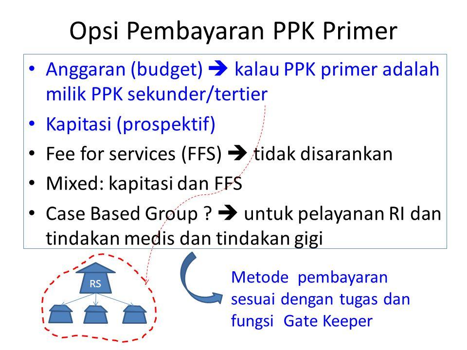 Opsi Pembayaran PPK Primer • Anggaran (budget)  kalau PPK primer adalah milik PPK sekunder/tertier • Kapitasi (prospektif) • Fee for services (FFS) 