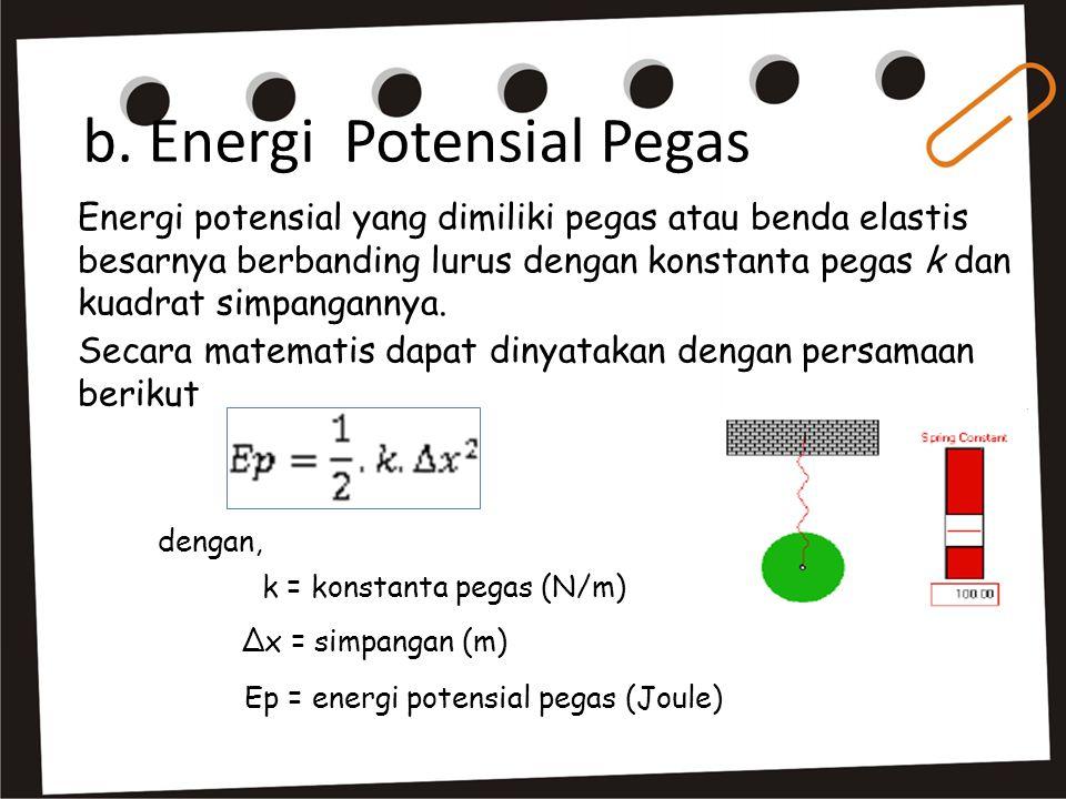 b. Energi Potensial Pegas Energi potensial yang dimiliki pegas atau benda elastis besarnya berbanding lurus dengan konstanta pegas k dan kuadrat simpa