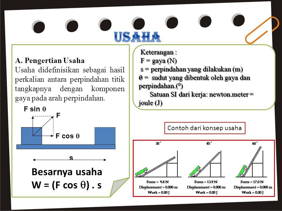 A. Pengertian Usaha Usaha didefinisikan sebagai hasil perkalian antara perpindahan titik tangkapnya dengan komponen gaya pada arah perpindahan. F cos