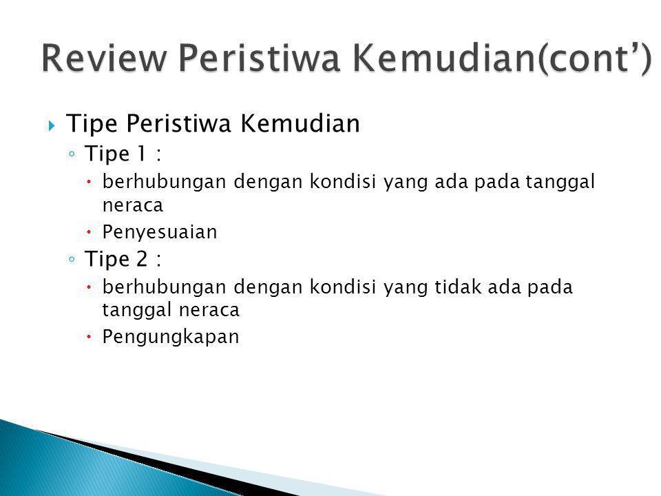  Prosedur Pengauditan : ◦ Review dan perbandingan laporan interim ◦ Interview dengan pejabat keuangan ◦ Review notulen rapat ◦ Konfirmasi informasi dengan konsultan hukum ◦ Mendapatkan management latter