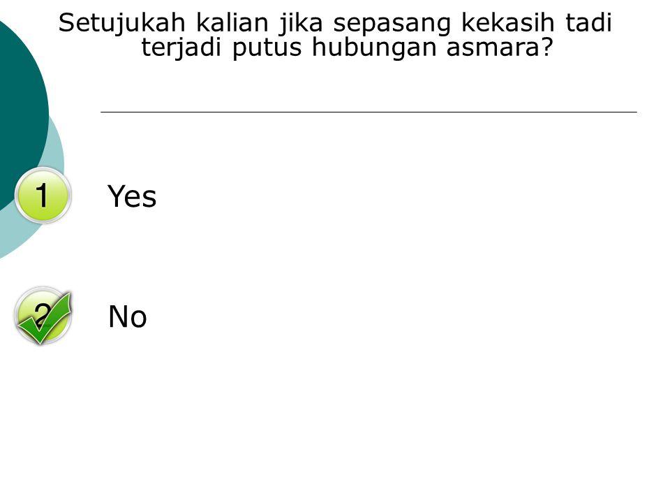 Yes No Setujukah kalian jika sepasang kekasih tadi terjadi putus hubungan asmara?