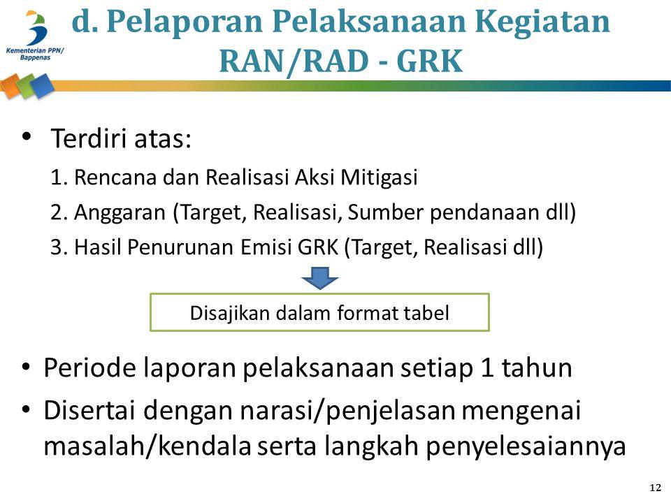 d. Pelaporan Pelaksanaan Kegiatan RAN/RAD - GRK • Terdiri atas: 1. Rencana dan Realisasi Aksi Mitigasi 2. Anggaran (Target, Realisasi, Sumber pendanaa
