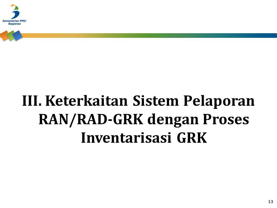 III. Keterkaitan Sistem Pelaporan RAN/RAD-GRK dengan Proses Inventarisasi GRK 13