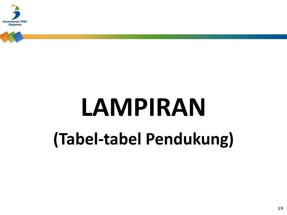 LAMPIRAN (Tabel-tabel Pendukung) 19