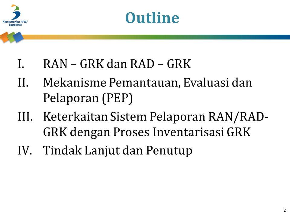 Outline I.RAN – GRK dan RAD – GRK II.Mekanisme Pemantauan, Evaluasi dan Pelaporan (PEP) III.Keterkaitan Sistem Pelaporan RAN/RAD- GRK dengan Proses In