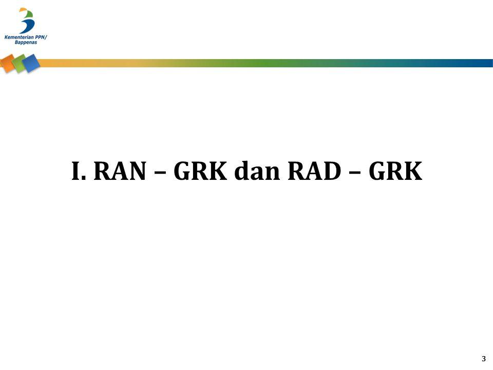I. RAN – GRK dan RAD – GRK 3
