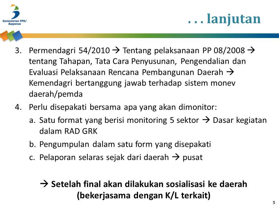 ... lanjutan 3.Permendagri 54/2010  Tentang pelaksanaan PP 08/2008  tentang Tahapan, Tata Cara Penyusunan, Pengendalian dan Evaluasi Pelaksanaan Ren