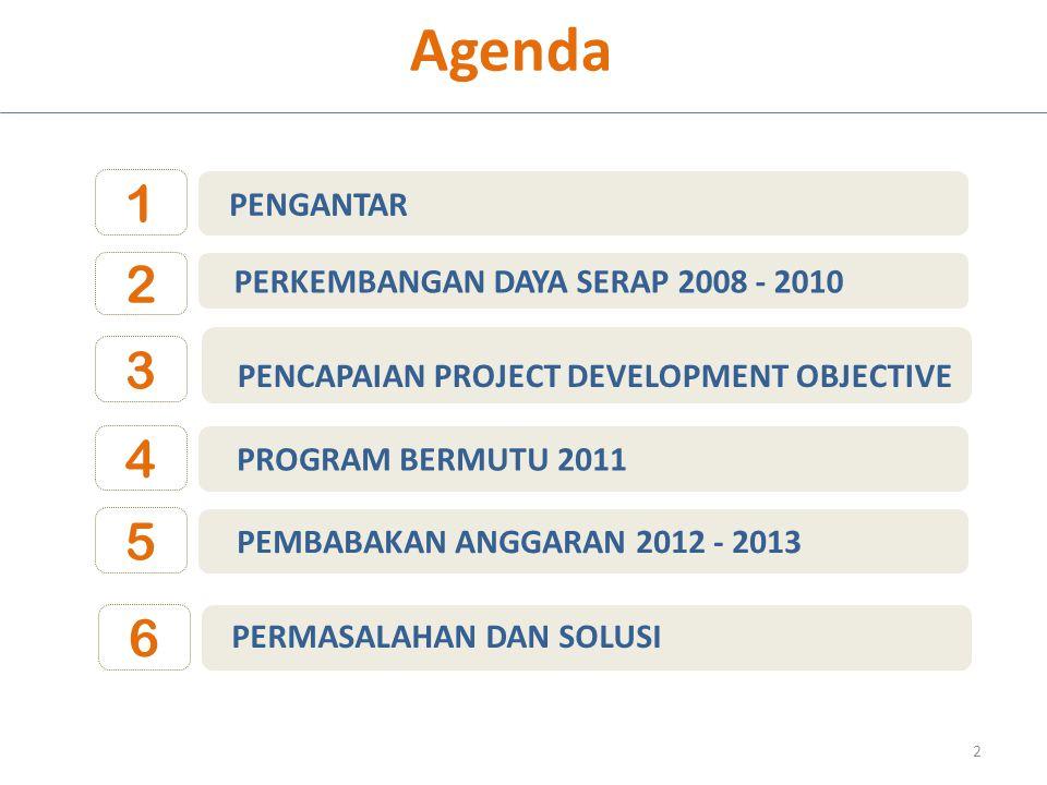 2 PERKEMBANGAN DAYA SERAP 2008 - 2010 Agenda 1 PENGANTAR 3 PENCAPAIAN PROJECT DEVELOPMENT OBJECTIVE 2 4 PROGRAM BERMUTU 2011 5 PEMBABAKAN ANGGARAN 2012 - 2013 6 PERMASALAHAN DAN SOLUSI
