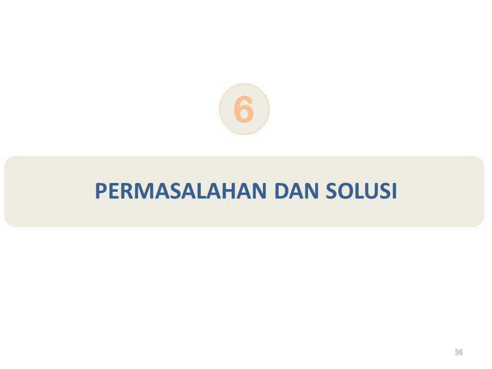 36 PERMASALAHAN DAN SOLUSI 6