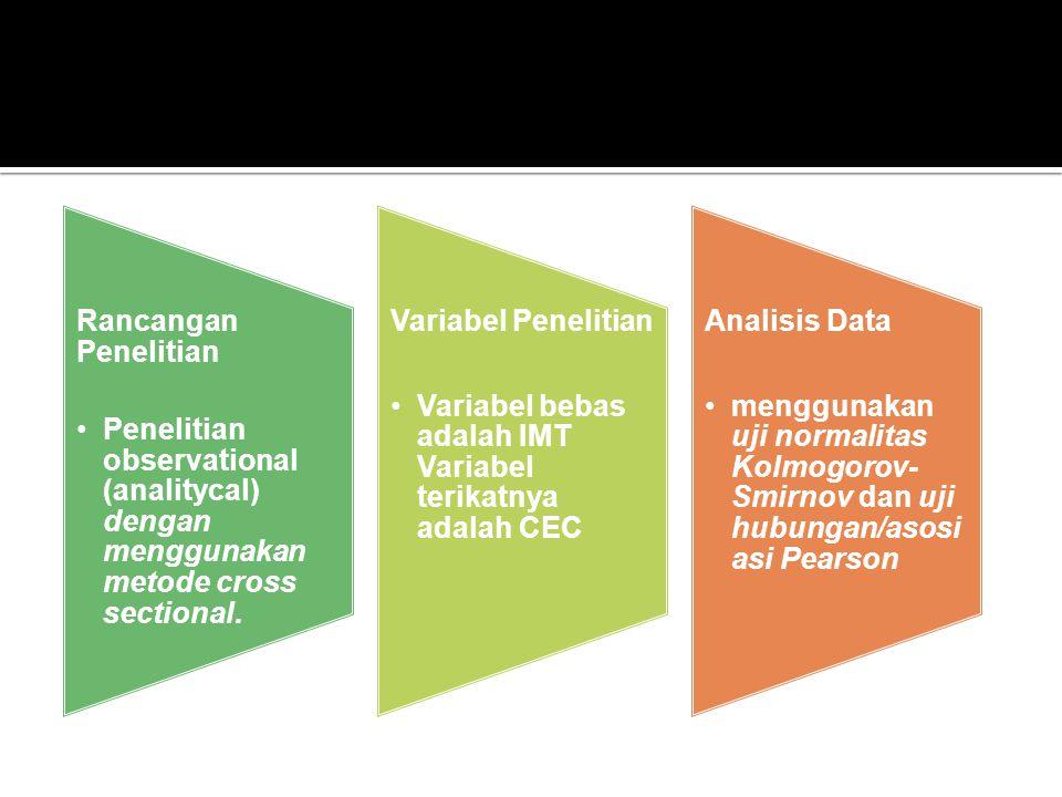 Rancangan Penelitian •Penelitian observational (analitycal) dengan menggunakan metode cross sectional. Variabel Penelitian •Variabel bebas adalah IMT
