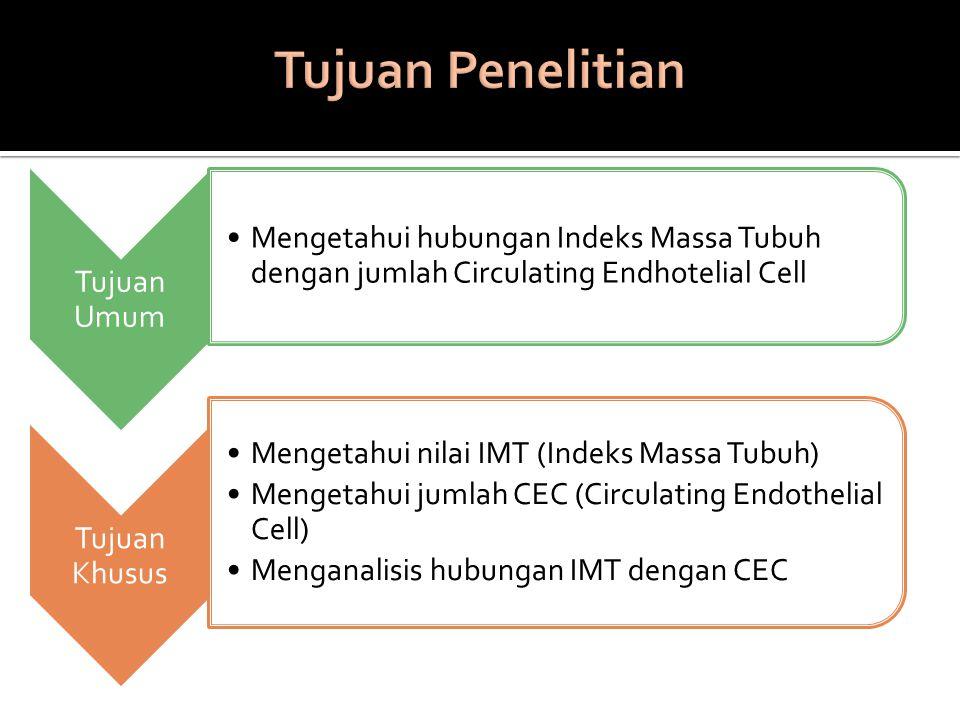 Tujuan Umum •Mengetahui hubungan Indeks Massa Tubuh dengan jumlah Circulating Endhotelial Cell Tujuan Khusus •Mengetahui nilai IMT (Indeks Massa Tubuh