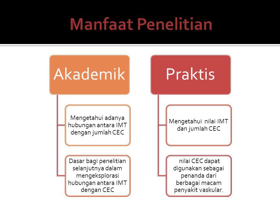Akademik Mengetahui adanya hubungan antara IMT dengan jumlah CEC Dasar bagi penelitian selanjutnya dalam mengeksplorasi hubungan antara IMT dengan CEC