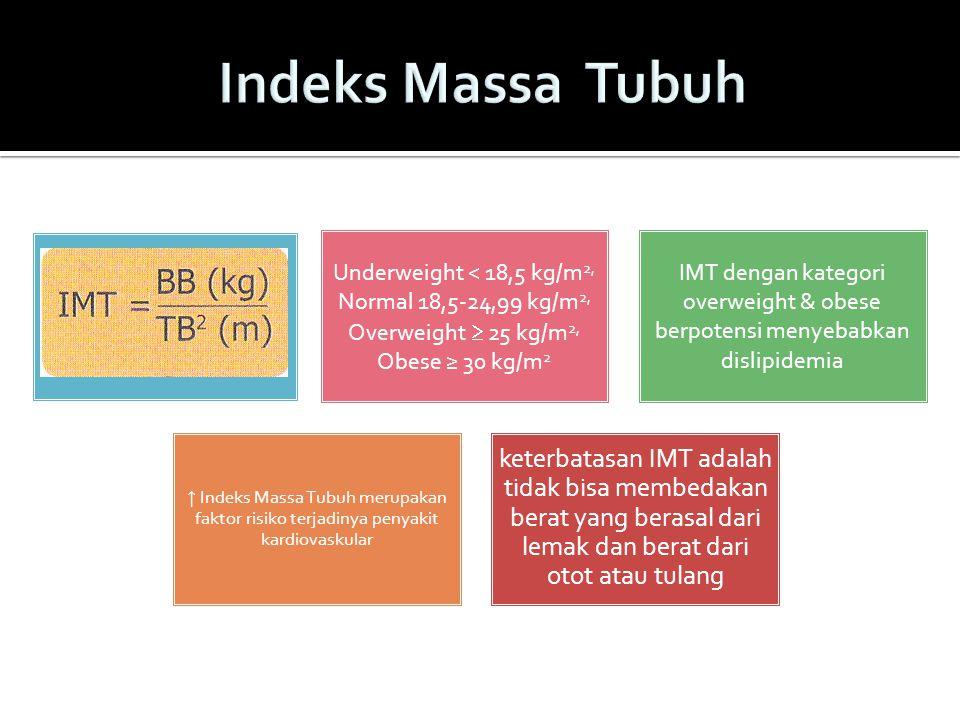 Underweight < 18,5 kg/m 2, Normal 18,5-24,99 kg/m 2, Overweight  25 kg/m 2, Obese ≥ 30 kg/m 2 IMT dengan kategori overweight & obese berpotensi menye