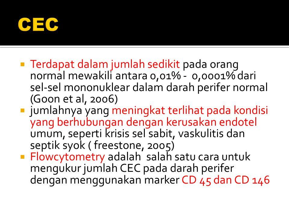  keterbatasan yang dapat mempengaruhi hasil penelitian :  jumlah sampel yang terbatas  Metode penghitungan CEC  Pengambilan data BB hanya dilakukan satu kali