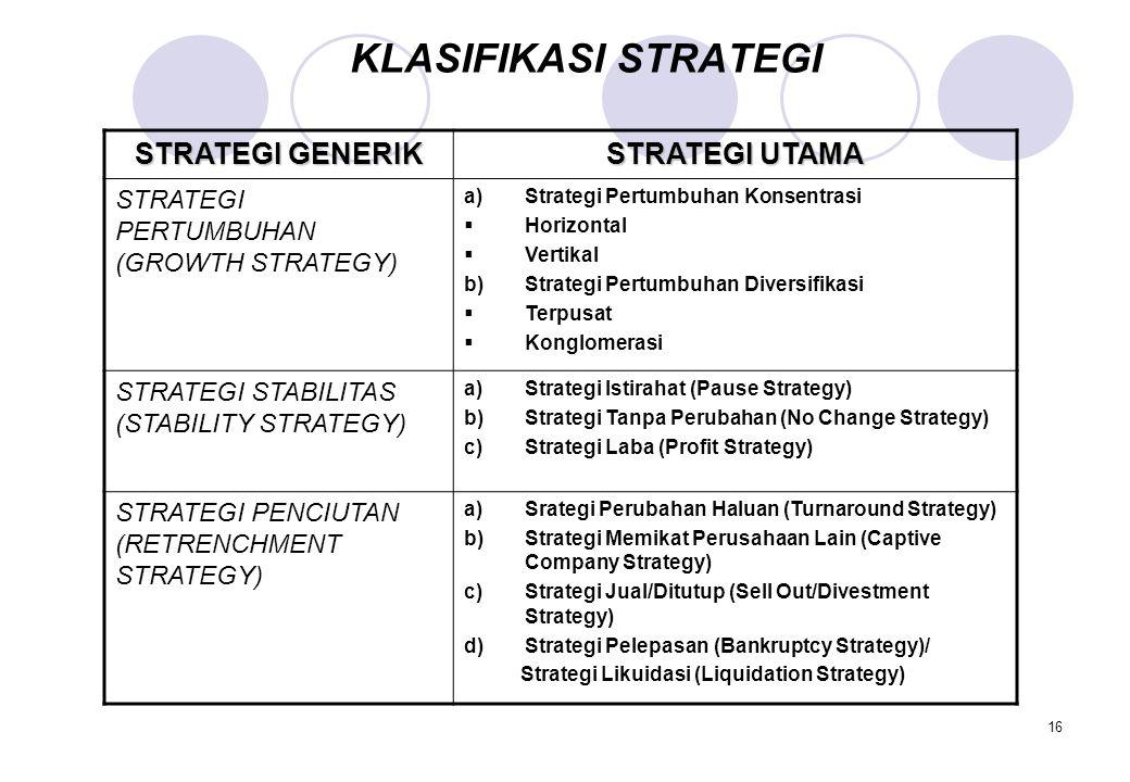 16 KLASIFIKASI STRATEGI STRATEGI GENERIK STRATEGI UTAMA STRATEGI PERTUMBUHAN (GROWTH STRATEGY) a)Strategi Pertumbuhan Konsentrasi  Horizontal  Verti